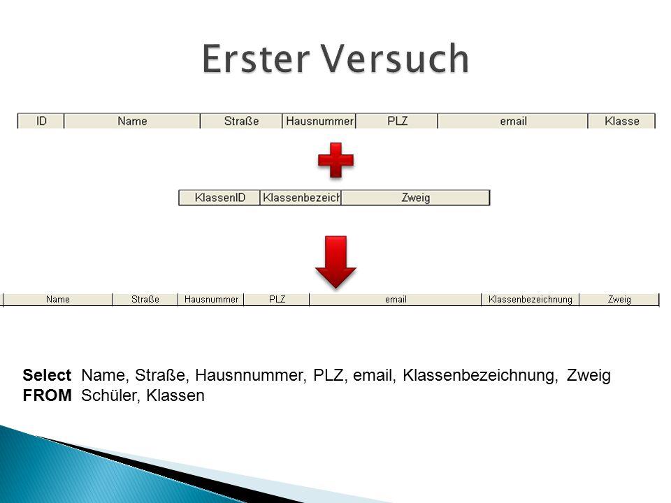 Select Name, Straße, Hausnnummer, PLZ, email, Klassenbezeichnung, Zweig FROM Schüler, Klassen