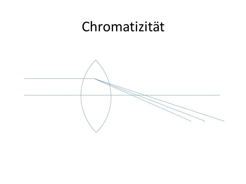Chromatizität