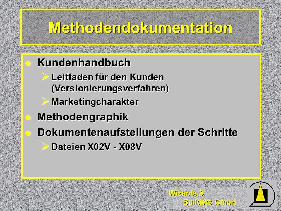 Wizards & Builders GmbH Kundenhandbuch Kundenhandbuch  Leitfaden für den Kunden (Versionierungsverfahren)  Marketingcharakter Methodengraphik Methodengraphik Dokumentenaufstellungen der Schritte Dokumentenaufstellungen der Schritte  Dateien X02V - X08V Methodendokumentation