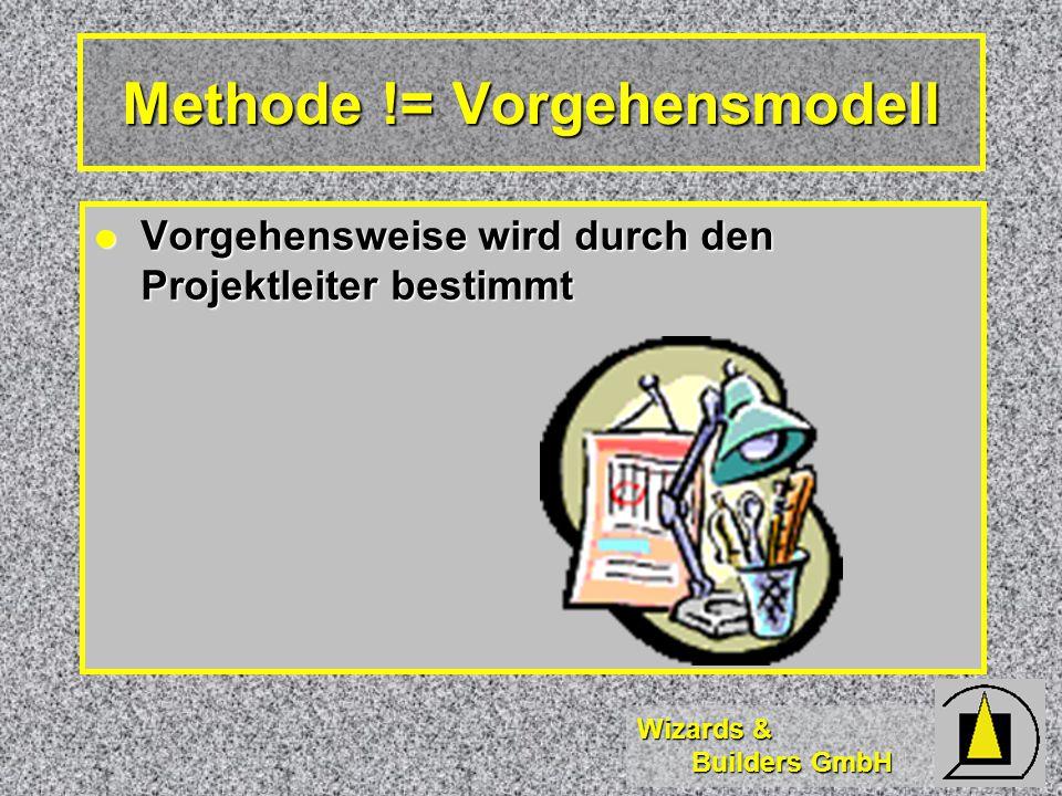 Wizards & Builders GmbH Methode != Vorgehensmodell Vorgehensweise wird durch den Projektleiter bestimmt Vorgehensweise wird durch den Projektleiter bestimmt