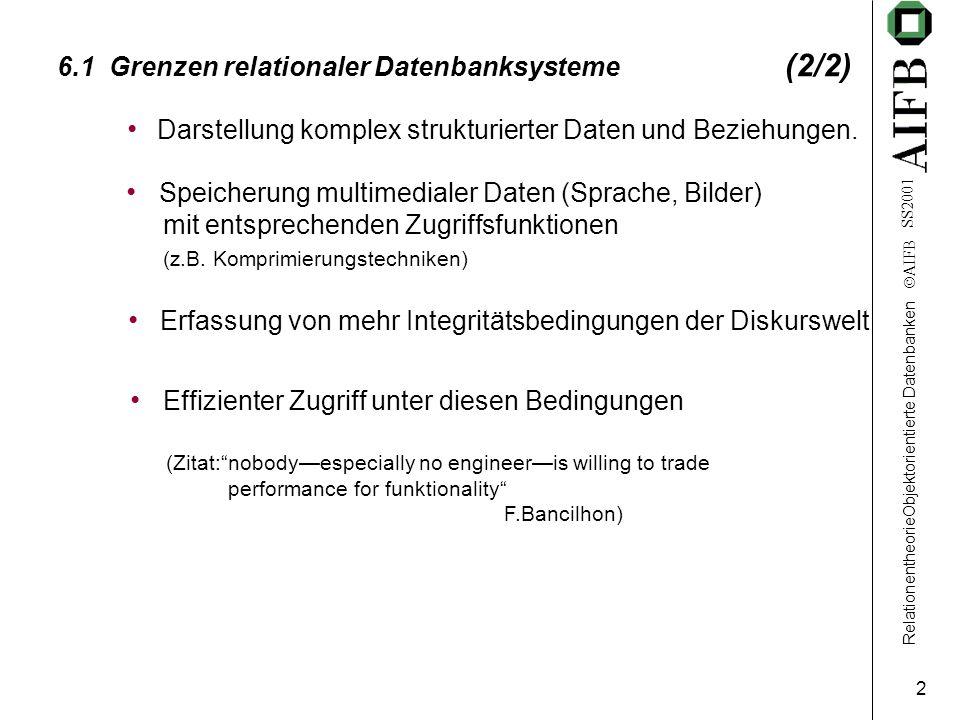 RelationentheorieObjektorientierte Datenbanken  AIFB SS2001 2 6.1 Grenzen relationaler Datenbanksysteme (2/2) Darstellung komplex strukturierter Daten und Beziehungen.