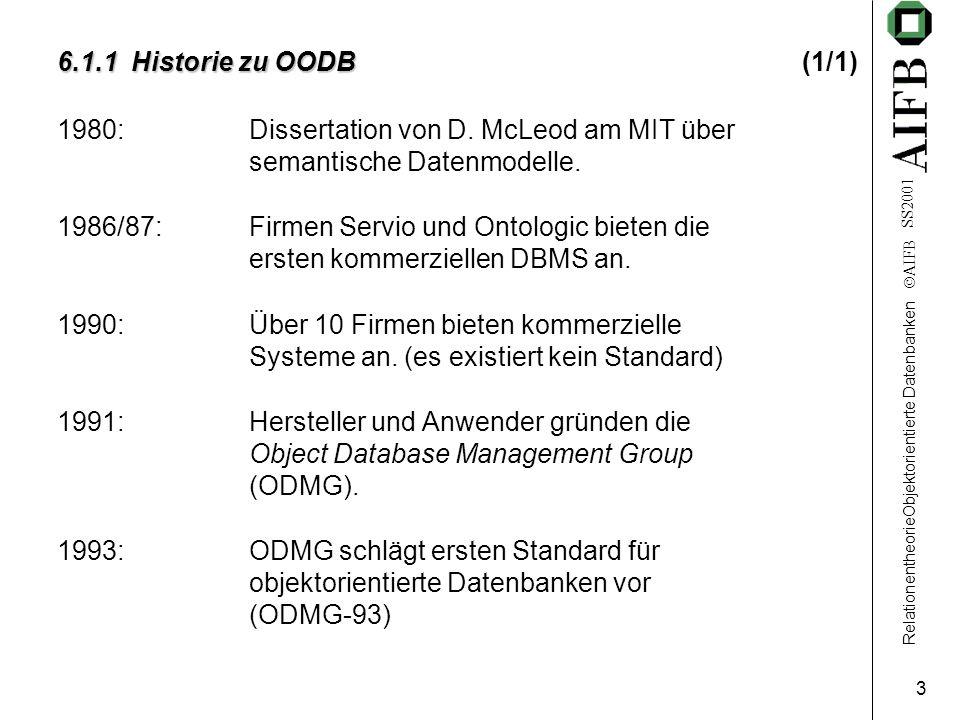 RelationentheorieObjektorientierte Datenbanken  AIFB SS2001 3 6.1.1 Historie zu OODB 6.1.1 Historie zu OODB (1/1) 1980: Dissertation von D. McLeod am