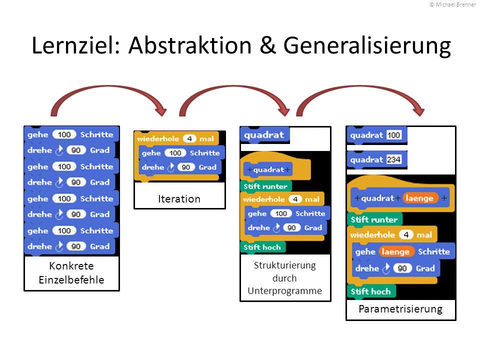 Lernziel: Abstraktion & Generalisierung Konkrete Einzelbefehle Iteration Strukturierung durch Unterprogramme Parametrisierung © Michael Brenner