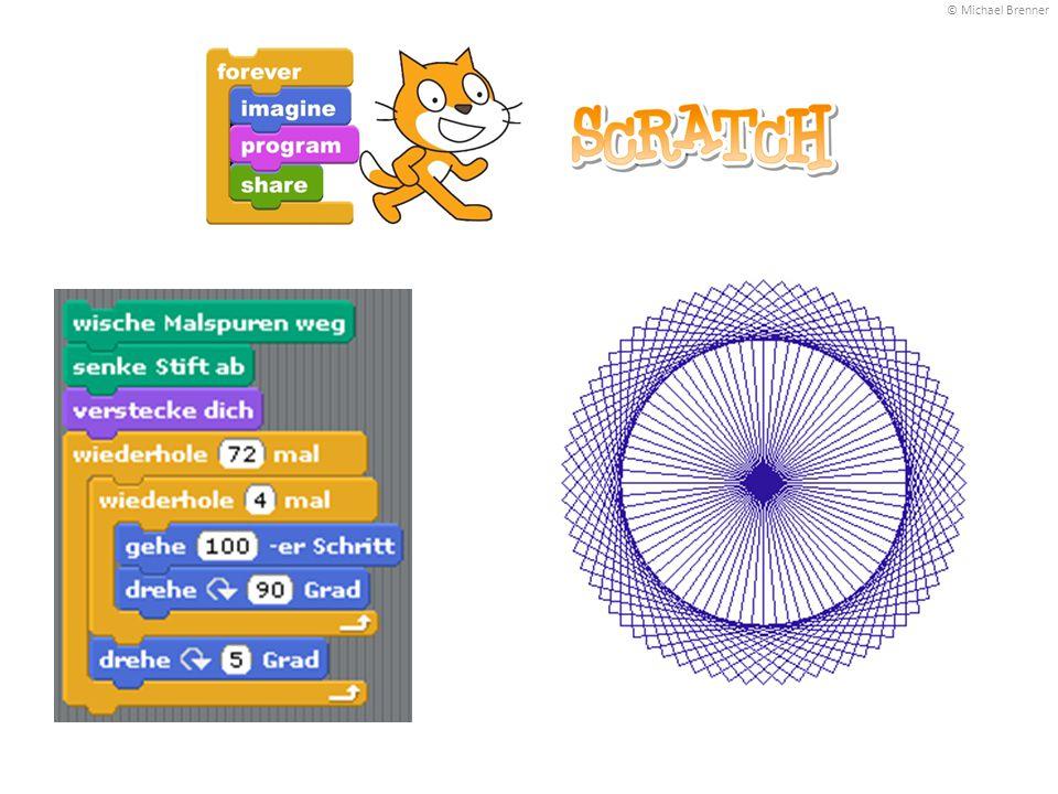 Von zu Zeichne Quadrat mit Seitenlänge 100 anschaulicher wäre doch… In Scratch können keine eigenen Blöcke (d.h.