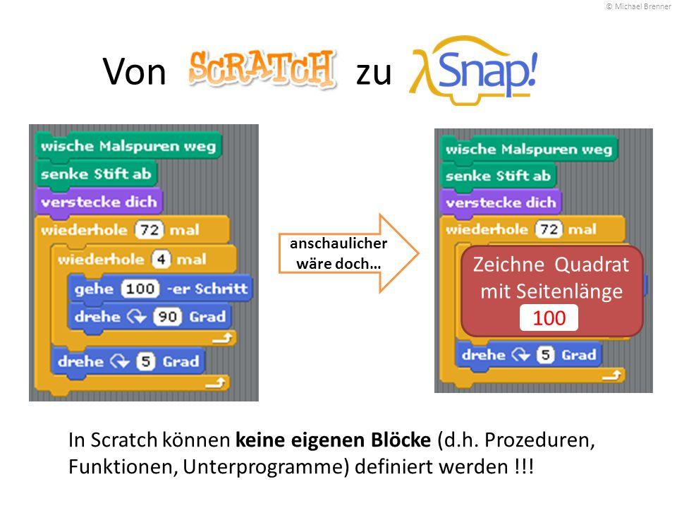 Links zu den Programmbeispielen Baum mit starren Winkeln: http://is.gd/Baum1 http://is.gd/Baum1 Ein bisschen Zufall: http://is.gd/Baum2Randomisiert http://is.gd/Baum2Randomisiert Experimentieren Sie mit weiteren Varianten.