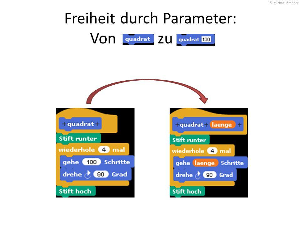 Higher-Order Funktionen Funktionen können Parameter und/oder Rückgabewert anderer Funktionen sein.