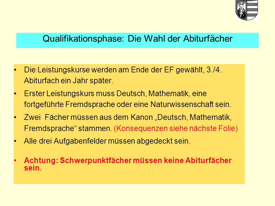 Die Leistungskurse werden am Ende der EF gewählt, 3./4. Abiturfach ein Jahr später. Erster Leistungskurs muss Deutsch, Mathematik, eine fortgeführte F