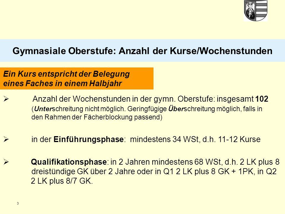 3 Gymnasiale Oberstufe: Anzahl der Kurse/Wochenstunden  Anzahl der Wochenstunden in der gymn. Oberstufe: insgesamt 102 (Unterschreitung nicht möglich
