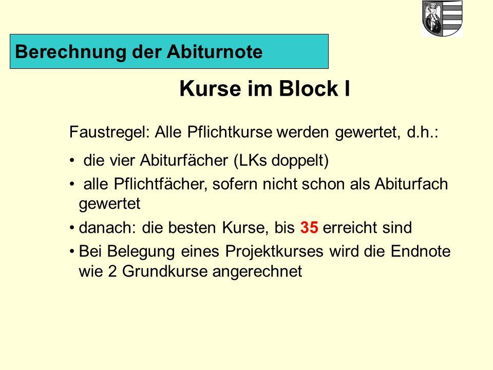 Berechnung der Abiturnote Kurse im Block I Faustregel: Alle Pflichtkurse werden gewertet, d.h.: die vier Abiturfächer (LKs doppelt) alle Pflichtfächer