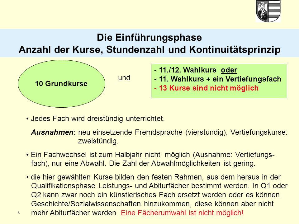 27 Klausurverpflichtungen in der Qualifikationsphase - die 4 Abiturfächer, auf jeden Fall Deutsch u.