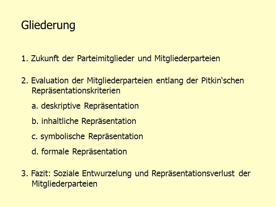 Gliederung 1.Zukunft der Parteimitglieder und Mitgliederparteien 2.