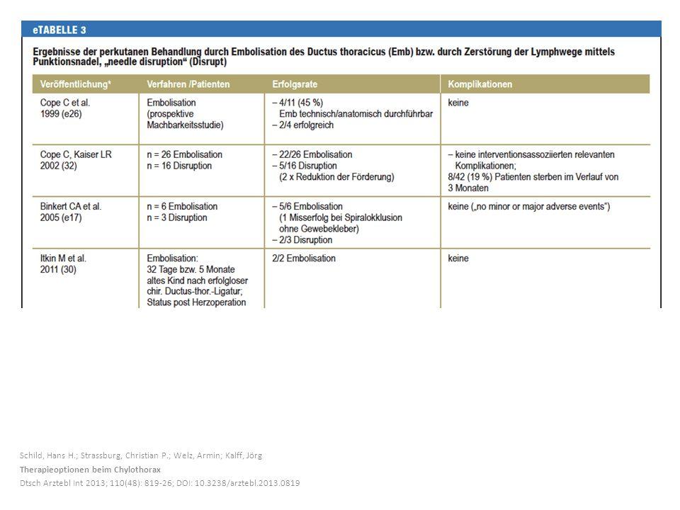 Schild, Hans H.; Strassburg, Christian P.; Welz, Armin; Kalff, Jörg Therapieoptionen beim Chylothorax Dtsch Arztebl Int 2013; 110(48): 819-26; DOI: 10