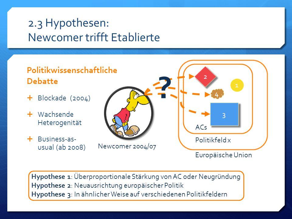 Hypothese 1: Überproportionale Stärkung von AC oder Neugründung Hypothese 2: Neuausrichtung europäischer Politik Hypothese 3: In ähnlicher Weise auf verschiedenen Politikfeldern 2.3 Hypothesen: Newcomer trifft Etablierte Politikwissenschaftliche Debatte  Blockade (2004)  Wachsende Heterogenität  Business-as- usual (ab 2008) Europäische Union Newcomer 2004/07 Politikfeld x 1 2 3 .