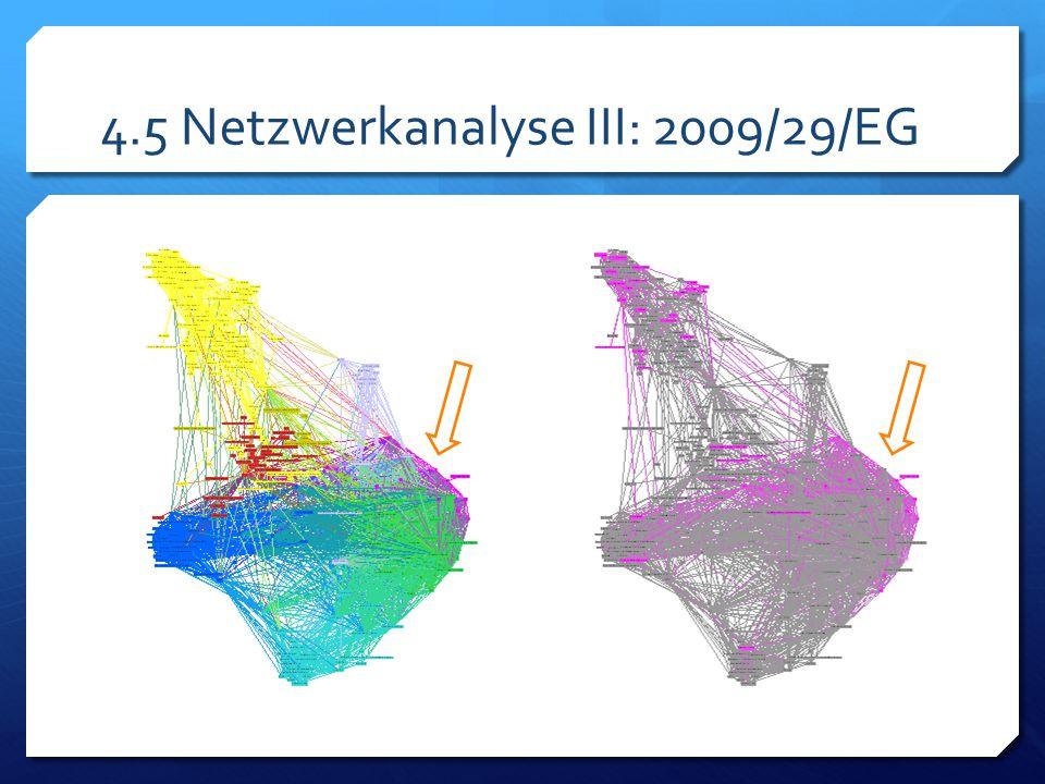 4.5 Netzwerkanalyse III: 2009/29/EG