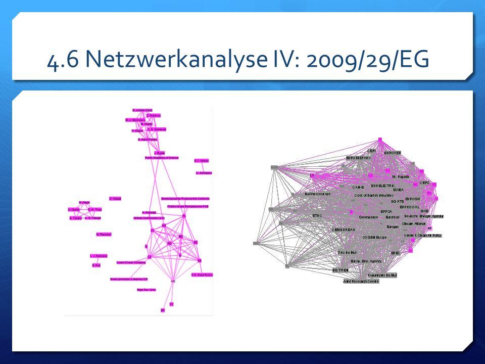 4.6 Netzwerkanalyse IV: 2009/29/EG