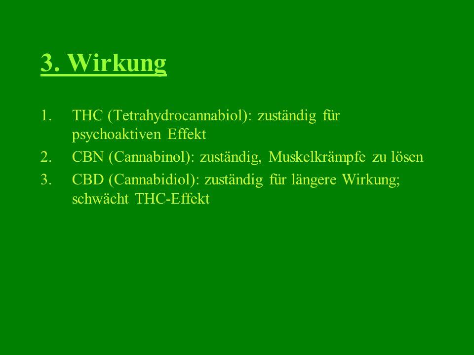 3. Wirkung 1.THC (Tetrahydrocannabiol): zuständig für psychoaktiven Effekt 2.CBN (Cannabinol): zuständig, Muskelkrämpfe zu lösen 3.CBD (Cannabidiol):