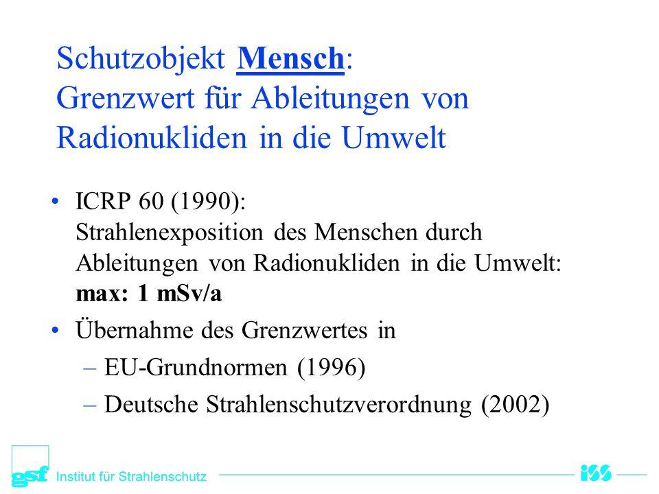 Schutzobjekt Mensch: Grenzwert für Ableitungen von Radionukliden in die Umwelt ICRP 60 (1990): Strahlenexposition des Menschen durch Ableitungen von R