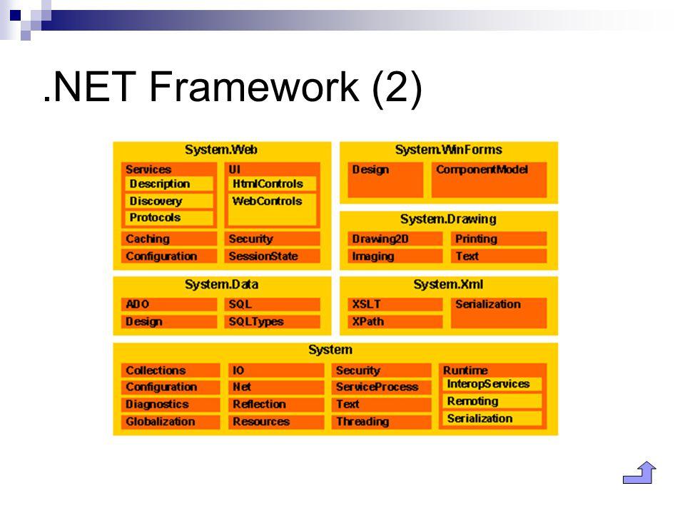 .NET Framework (2)