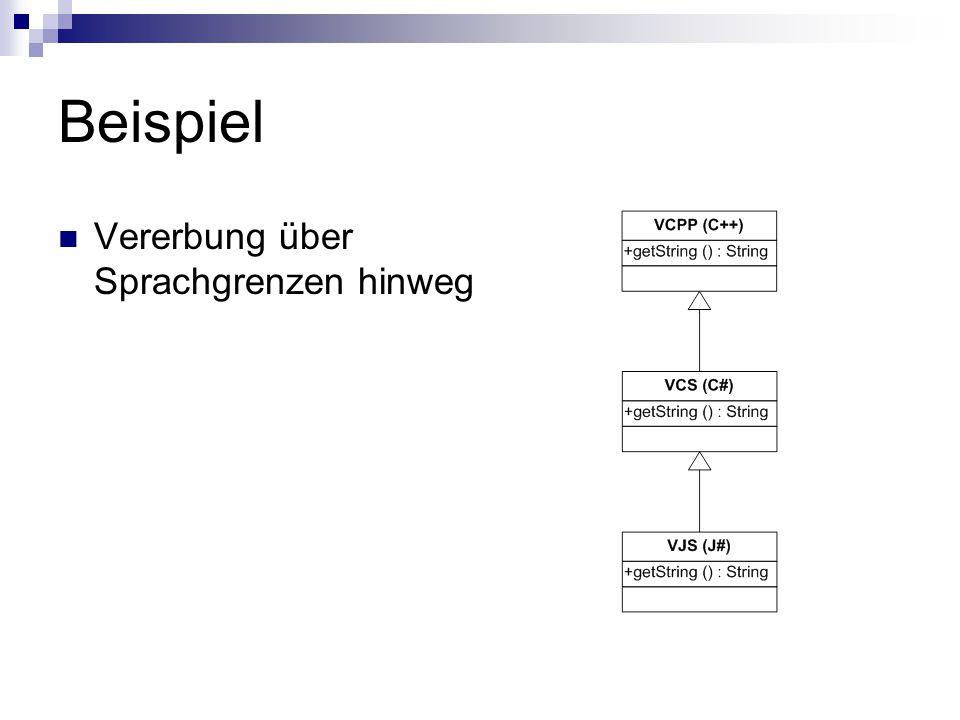 Beispiel Vererbung über Sprachgrenzen hinweg