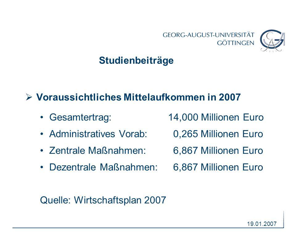 19.01.2007 Studienbeiträge  Voraussichtliches Mittelaufkommen in 2007 Gesamtertrag: 14,000 Millionen Euro Administratives Vorab:0,265 Millionen Euro