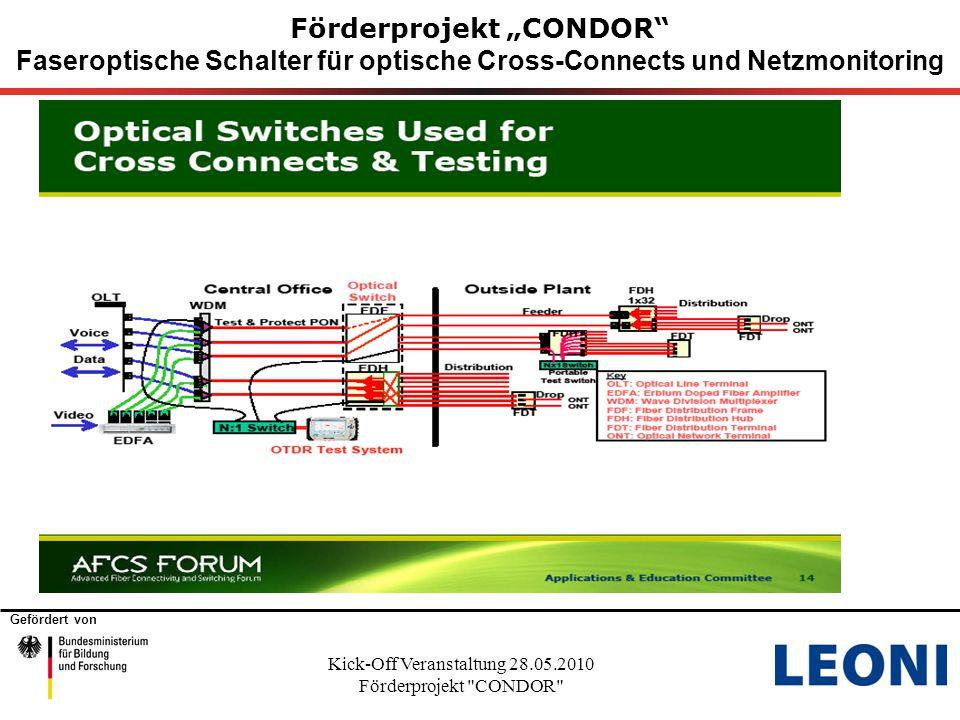 """Gefördert von Kick-Off Veranstaltung 28.05.2010 Förderprojekt CONDOR Förderprojekt """"CONDOR Faseroptische Schalter für optische Cross-Connects und Netzmonitoring"""