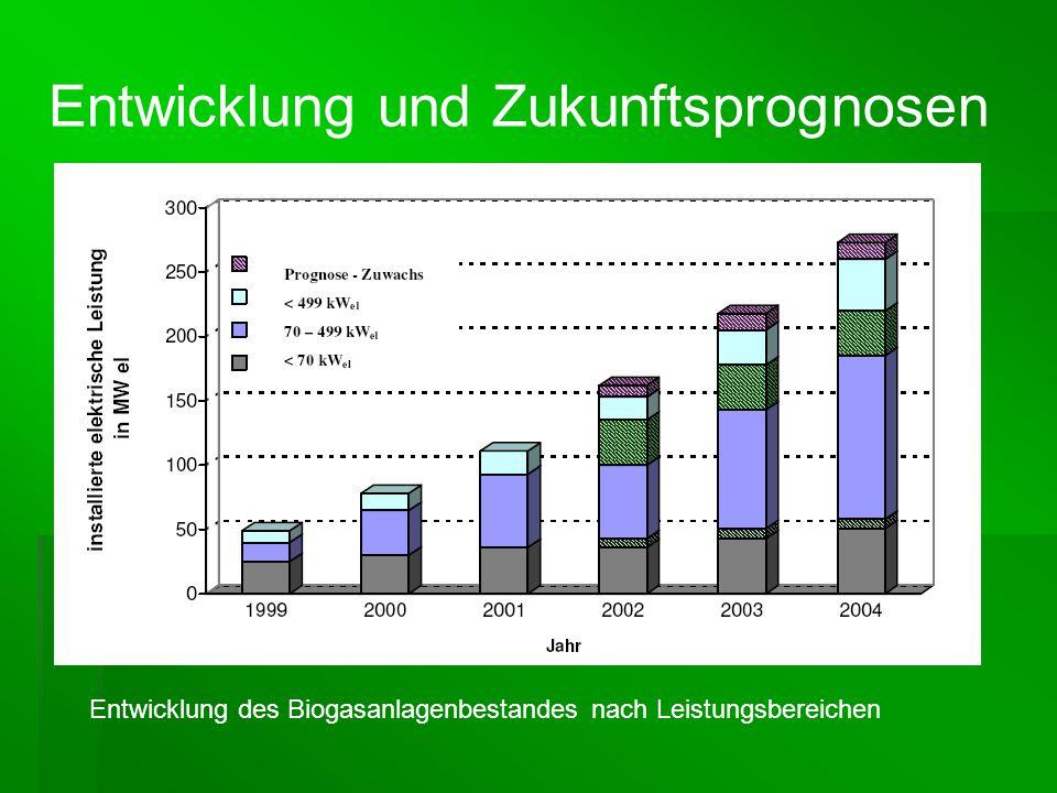Entwicklung und Zukunftsprognosen Entwicklung des Biogasanlagenbestandes nach Leistungsbereichen