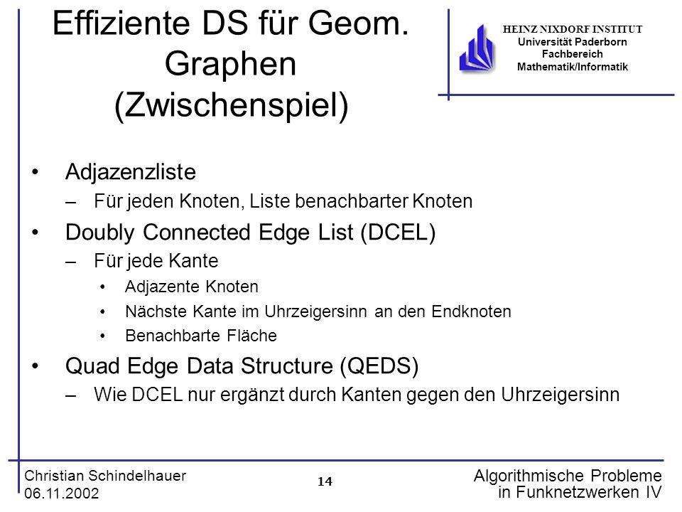 14 Christian Schindelhauer 06.11.2002 HEINZ NIXDORF INSTITUT Universität Paderborn Fachbereich Mathematik/Informatik Algorithmische Probleme in Funkne