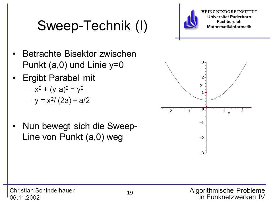 19 Christian Schindelhauer 06.11.2002 HEINZ NIXDORF INSTITUT Universität Paderborn Fachbereich Mathematik/Informatik Algorithmische Probleme in Funkne