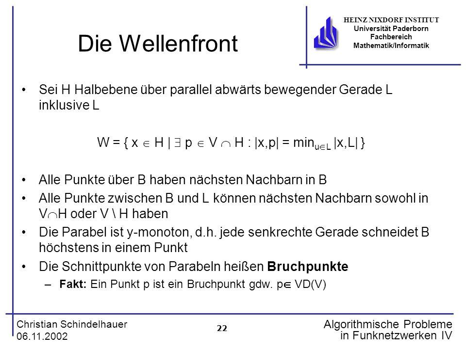 22 Christian Schindelhauer 06.11.2002 HEINZ NIXDORF INSTITUT Universität Paderborn Fachbereich Mathematik/Informatik Algorithmische Probleme in Funkne