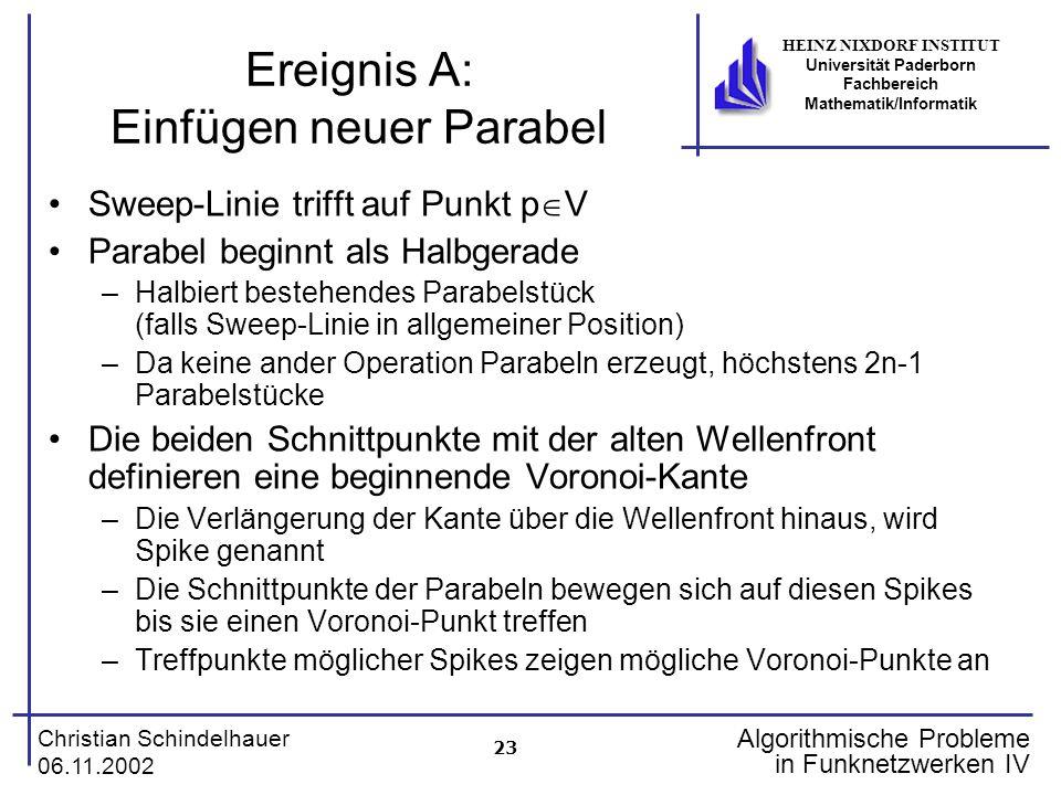 23 Christian Schindelhauer 06.11.2002 HEINZ NIXDORF INSTITUT Universität Paderborn Fachbereich Mathematik/Informatik Algorithmische Probleme in Funkne