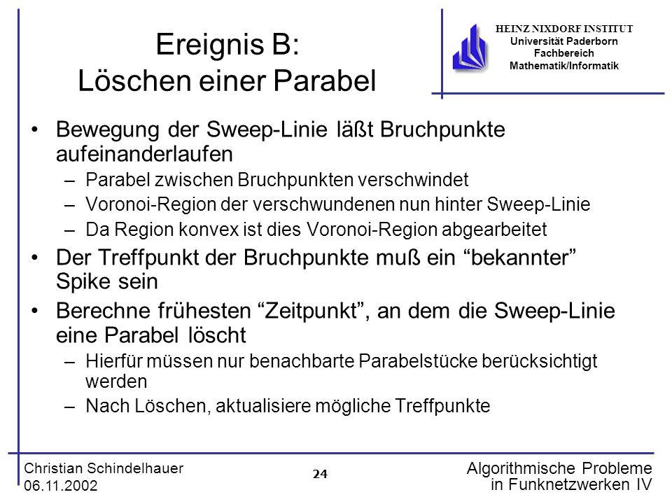 24 Christian Schindelhauer 06.11.2002 HEINZ NIXDORF INSTITUT Universität Paderborn Fachbereich Mathematik/Informatik Algorithmische Probleme in Funkne