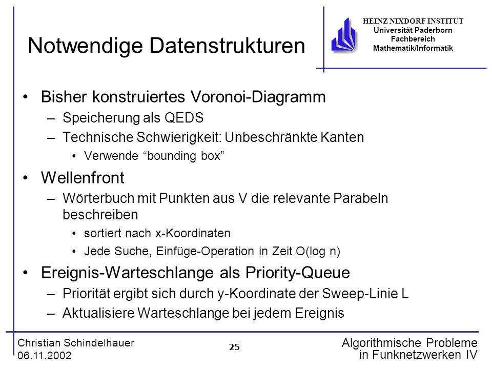 25 Christian Schindelhauer 06.11.2002 HEINZ NIXDORF INSTITUT Universität Paderborn Fachbereich Mathematik/Informatik Algorithmische Probleme in Funkne