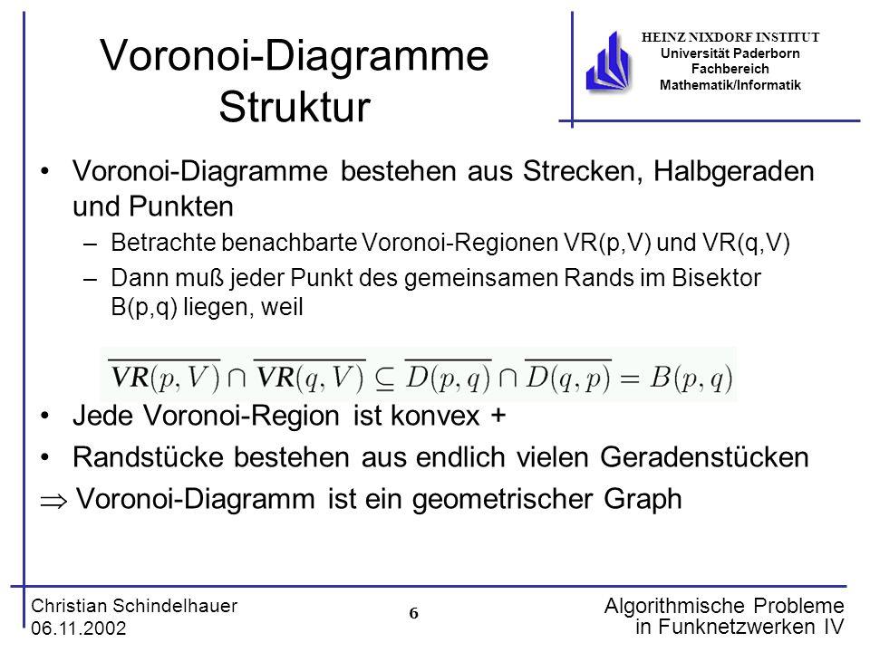 6 Christian Schindelhauer 06.11.2002 HEINZ NIXDORF INSTITUT Universität Paderborn Fachbereich Mathematik/Informatik Algorithmische Probleme in Funknet