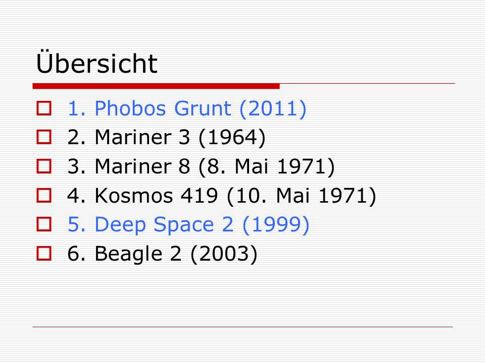 Übersicht  1. Phobos Grunt (2011)  2. Mariner 3 (1964)  3. Mariner 8 (8. Mai 1971)  4. Kosmos 419 (10. Mai 1971)  5. Deep Space 2 (1999)  6. Bea