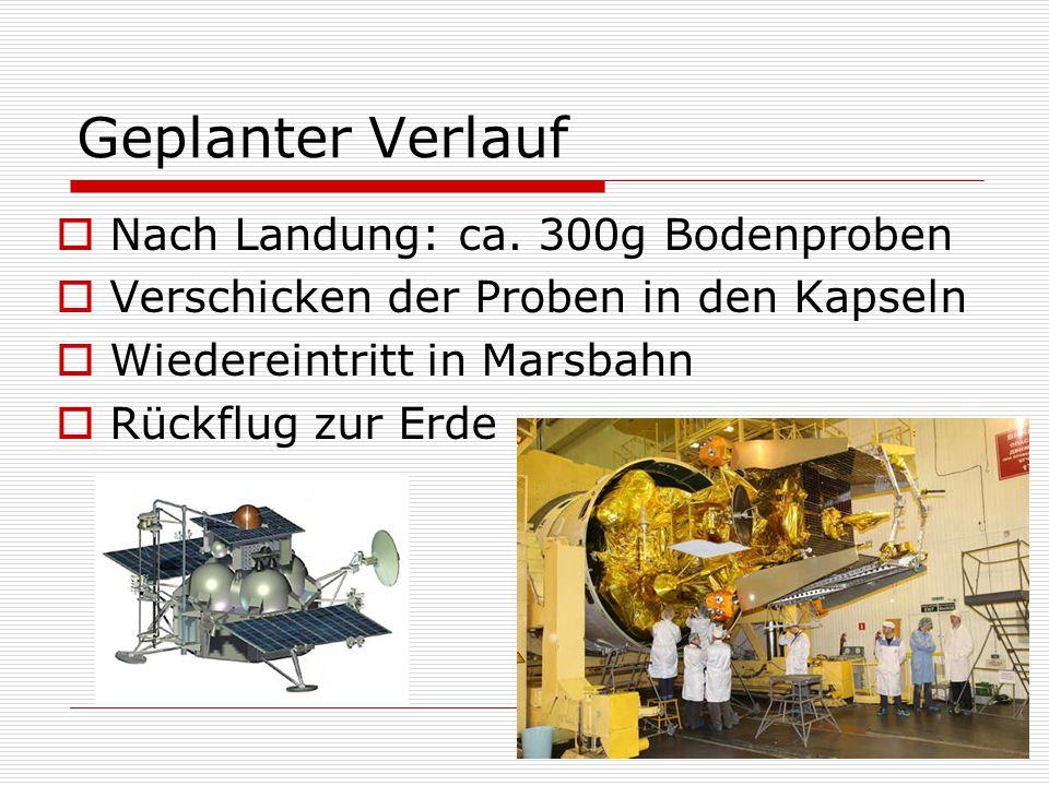 Geplanter Verlauf  Nach Landung: ca. 300g Bodenproben  Verschicken der Proben in den Kapseln  Wiedereintritt in Marsbahn  Rückflug zur Erde