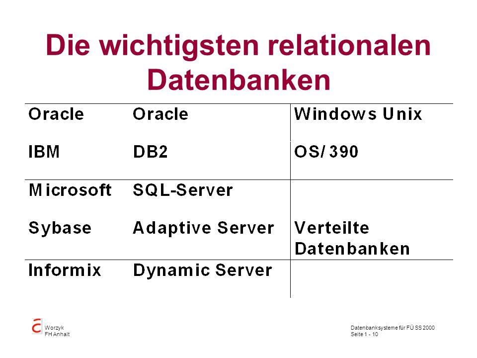 Datenbanksysteme für FÜ SS 2000 Seite 1 - 10 Worzyk FH Anhalt Die wichtigsten relationalen Datenbanken