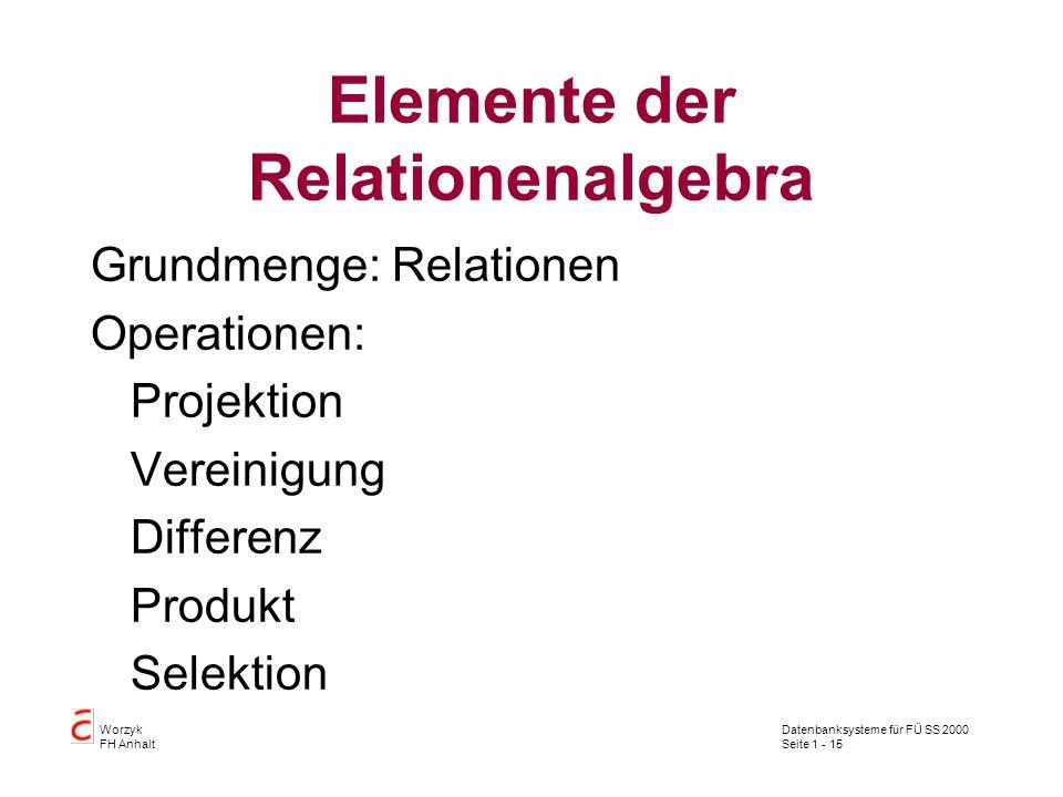 Datenbanksysteme für FÜ SS 2000 Seite 1 - 15 Worzyk FH Anhalt Elemente der Relationenalgebra Grundmenge: Relationen Operationen: Projektion Vereinigung Differenz Produkt Selektion