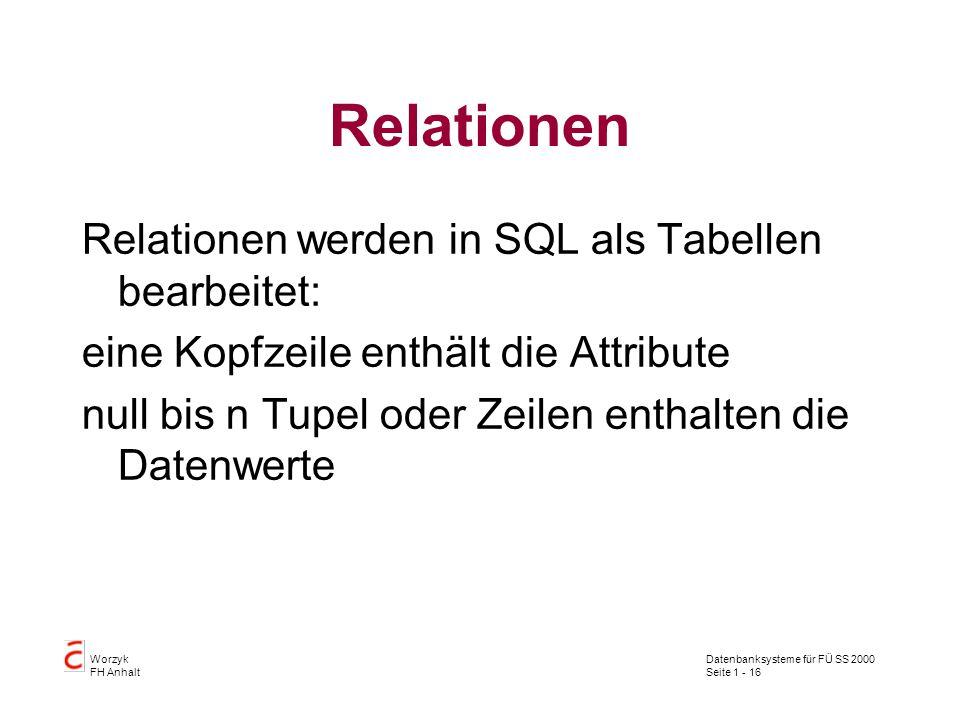 Datenbanksysteme für FÜ SS 2000 Seite 1 - 16 Worzyk FH Anhalt Relationen Relationen werden in SQL als Tabellen bearbeitet: eine Kopfzeile enthält die Attribute null bis n Tupel oder Zeilen enthalten die Datenwerte