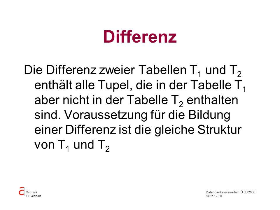Datenbanksysteme für FÜ SS 2000 Seite 1 - 20 Worzyk FH Anhalt Differenz Die Differenz zweier Tabellen T 1 und T 2 enthält alle Tupel, die in der Tabelle T 1 aber nicht in der Tabelle T 2 enthalten sind.