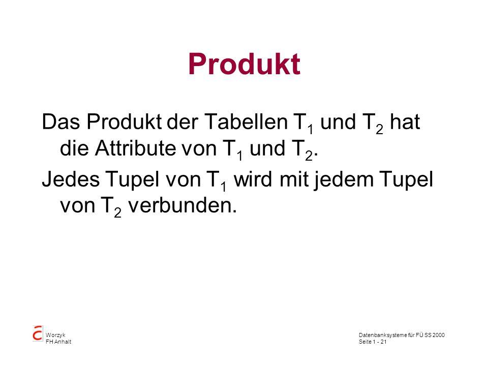 Datenbanksysteme für FÜ SS 2000 Seite 1 - 21 Worzyk FH Anhalt Produkt Das Produkt der Tabellen T 1 und T 2 hat die Attribute von T 1 und T 2.