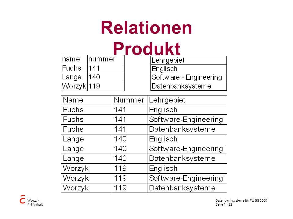 Datenbanksysteme für FÜ SS 2000 Seite 1 - 22 Worzyk FH Anhalt Relationen Produkt