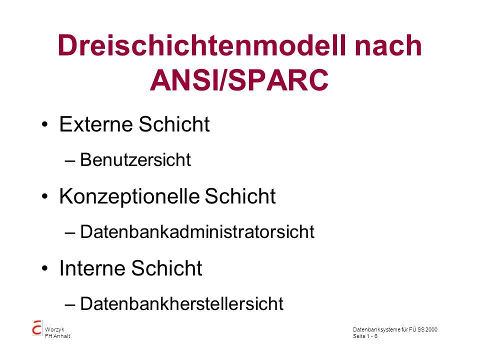 Datenbanksysteme für FÜ SS 2000 Seite 1 - 6 Worzyk FH Anhalt Dreischichtenmodell nach ANSI/SPARC Externe Schicht –Benutzersicht Konzeptionelle Schicht –Datenbankadministratorsicht Interne Schicht –Datenbankherstellersicht