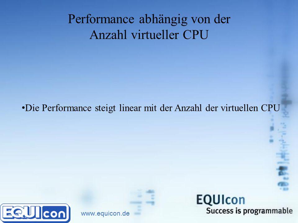 www.equicon.de 1) 1) Für die Virtualisierung von 6 Alpha CPU werden nach Spezifikation 9 Server-CPU benötigt
