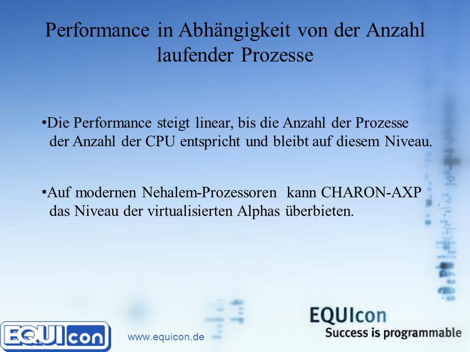 www.equicon.de Danke für Ihre Aufmerksamkeit.