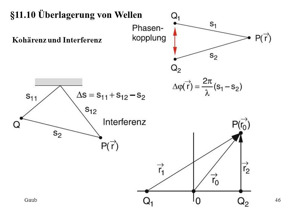 Kohärenz und Interferenz §11.10 Überlagerung von Wellen Gaub46