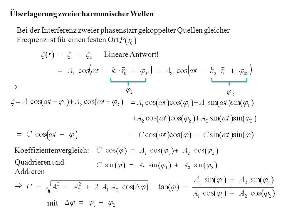 Bei der Interferenz zweier phasenstarr gekoppelter Quellen gleicher Frequenz ist für einen festen Ort Überlagerung zweier harmonischer Wellen  Koeffi