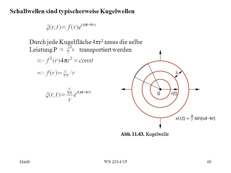 Schallwellen sind typischerweise Kugelwellen Durch jede Kugelfläche 4πr 2 muss die selbe Leistung P ≈ transportiert werden Gaub40WS 2014/15