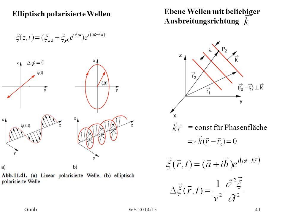 Elliptisch polarisierte Wellen Ebene Wellen mit beliebiger Ausbreitungsrichtung = const für Phasenfläche Gaub41WS 2014/15