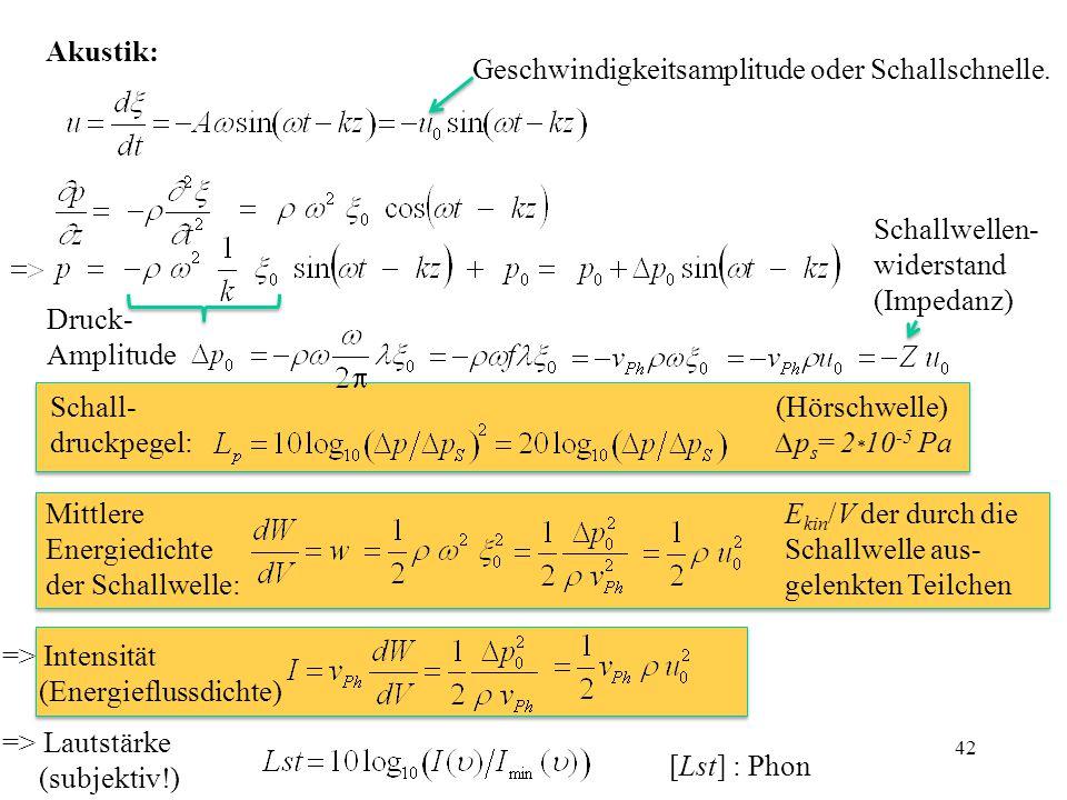 Akustik: Druck- Amplitude Mittlere Energiedichte der Schallwelle: E kin /V der durch die Schallwelle aus- gelenkten Teilchen => Intensität (Energieflu