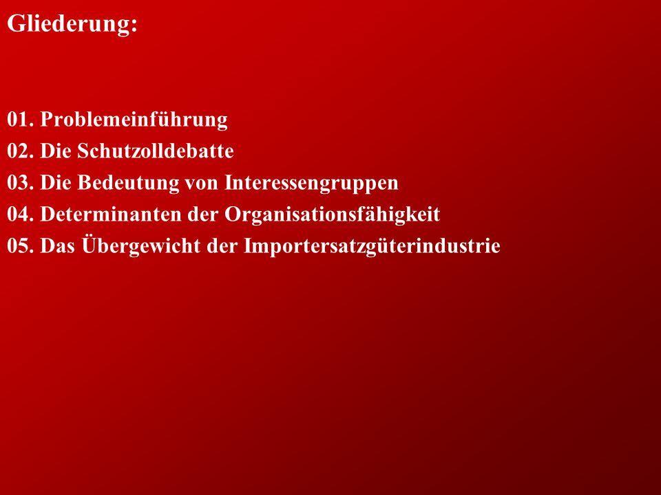Gliederung: 01. Problemeinführung 02. Die Schutzolldebatte 03.